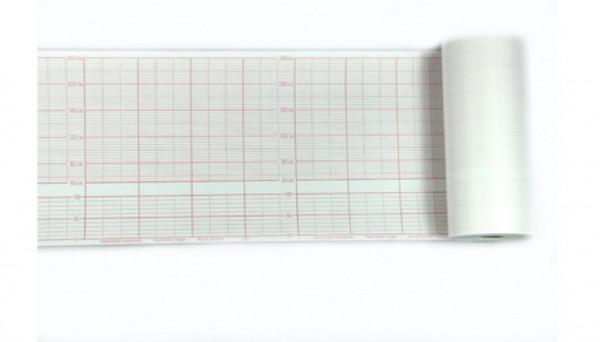 medical ECONET CTG Papier   Fetalmonitor Insight lite D/S und BFM   1 Rolle
